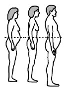 Image showing placement of tape for measuring waist circumference