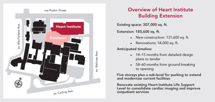 Plans for Expansion and Renovation in Hand  University of Ottawa