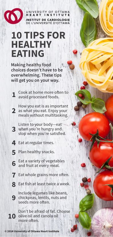 Ten Tips for Healthy Eating. Making healthy food choices doesn't have to be overwhelming. These tips will get you on your way.  1 Cook at home more often to avoid processed foods. 2 How you eat is as important as what you eat. Enjoy your meals without multitasking. 3 Listen to your body—eat when you're hungry and stop when you're satisfied. 4 Eat at regular times. 5 Plan healthy snacks. 6 Eat a variety of vegetables and fruit at every meal. 7 Eat whole grains more often. 8 Eat fish at least twice a week. 9 Include legumes like beans, chickpeas, lentils, nuts and seeds more often. 10 Don't be afraid of fat. Choose olive oil and canola oil more often.  © University of Ottawa Heart Institute