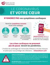 Le coronavirus et votre coeur : n'ignorez pas vos symptômes