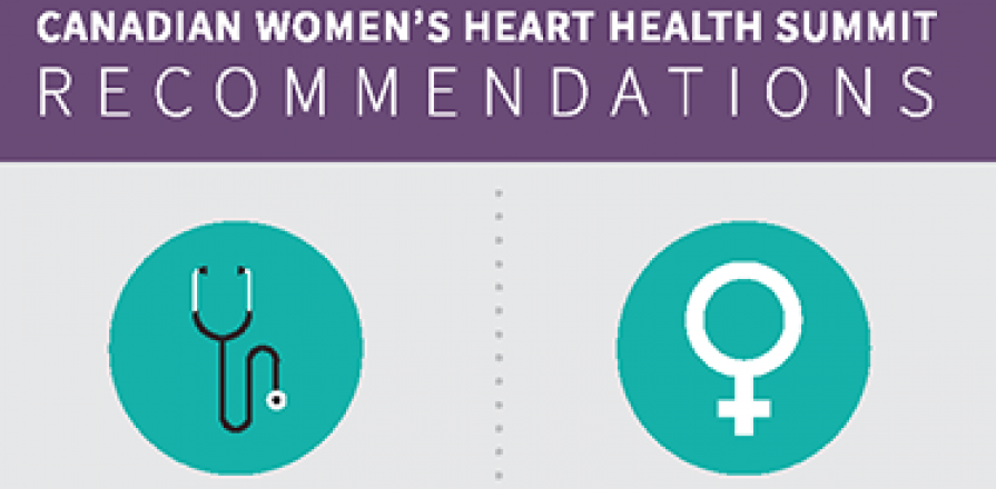 Canadian Women's Heart Health Summit Recommendations