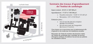 Diagramme informationnel